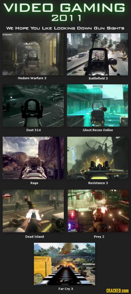 Übersicht Games 2011